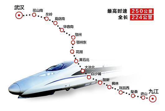 下行:g2039武汉至温州南,9:58停靠黄石北站,10:08停靠大冶北站,10